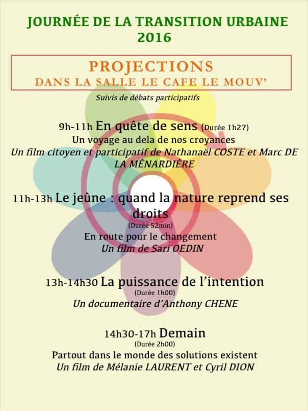 progprojections