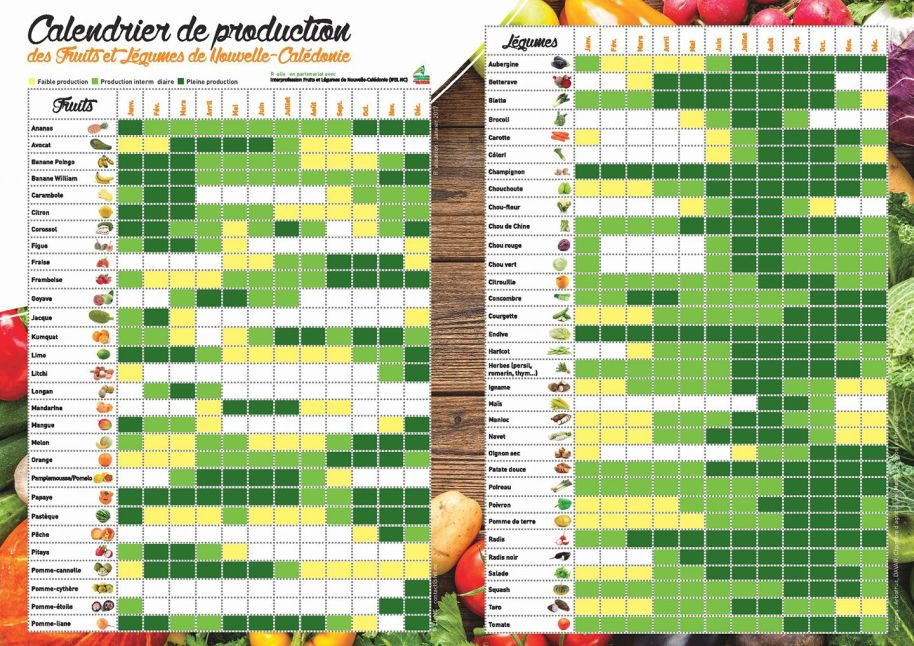 calendrier productions nc